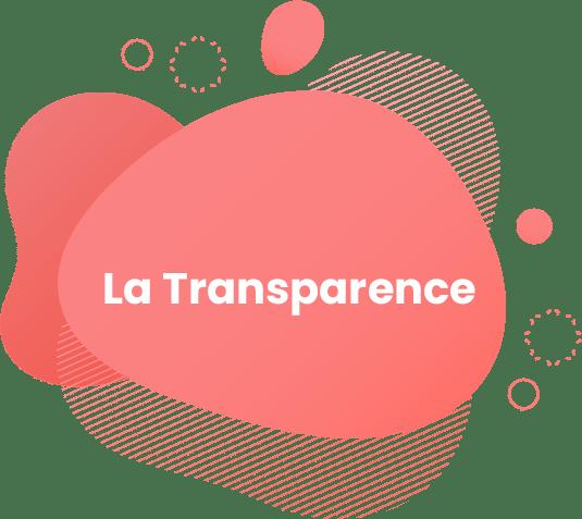 La transparence